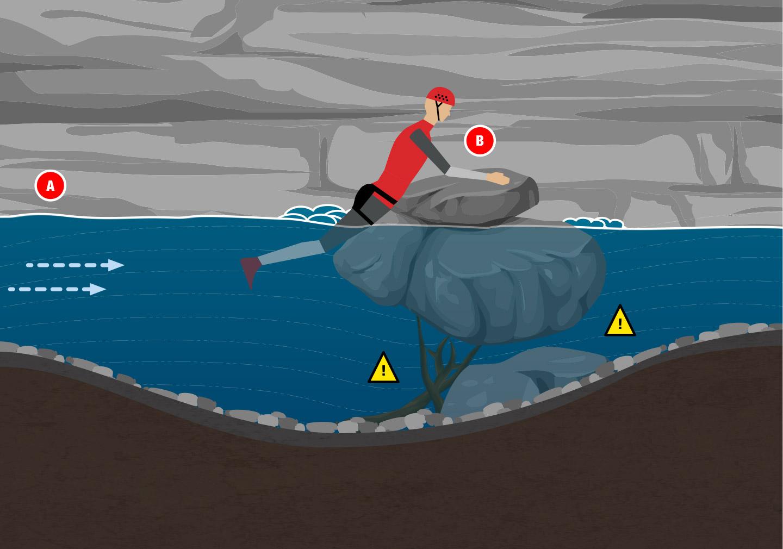 Hydrology - Siphons